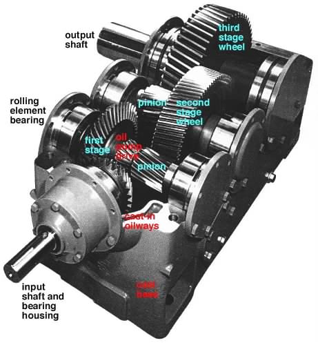 a commercial gearbox